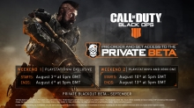 Call of Duty: Black Ops 4 - beta přístup